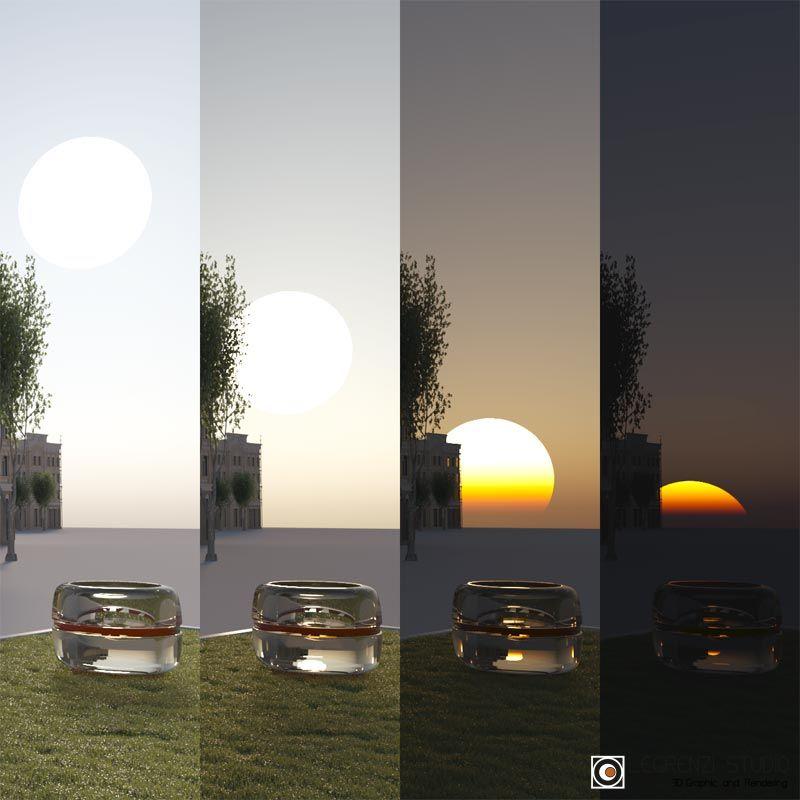 Corona_Ch08_003_CoronaSun_Position